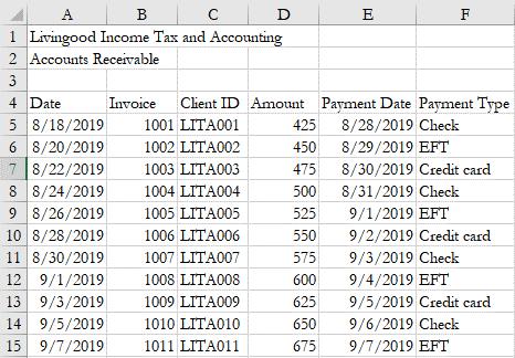 Type 8/28/19 in cell E5; type 8/29/19 in cell E6. Type Check in cell F5; type EFT in cell F6, type Credit card in cell F7
